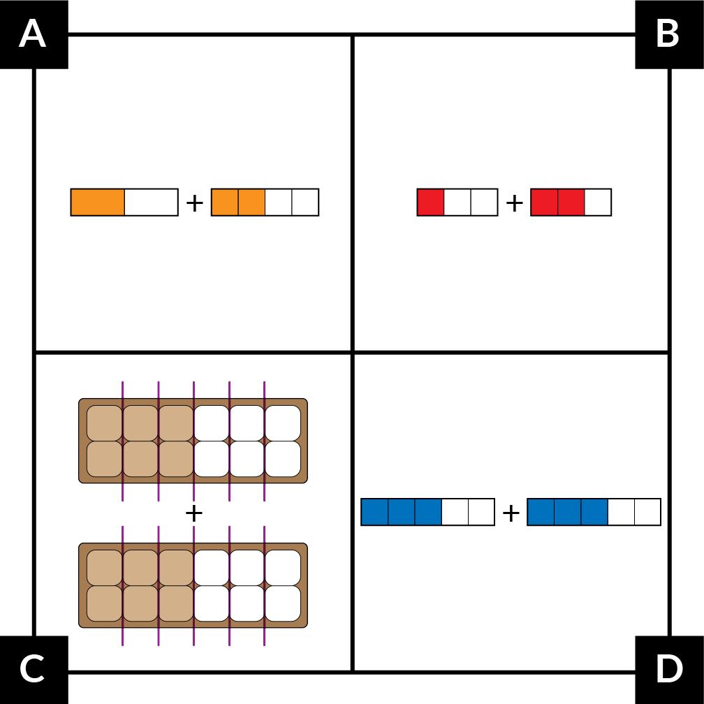 In A, a strip model shows one-half + two-fourths. In B, a strip model shows one-third + two-thirds. In C, an egg carton model shows six-twelfths + six-twelfths. In D, a strip model shows three-fifths plus three-fifths.