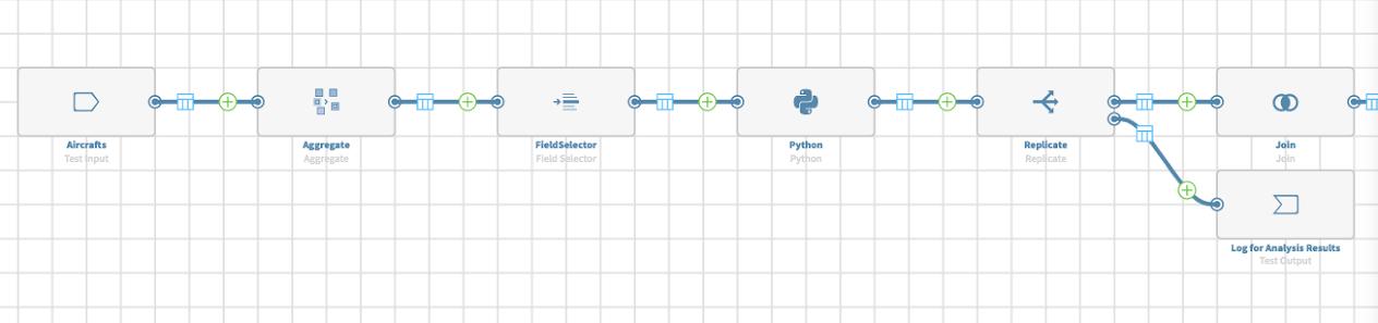PIPELINE DESIGNERのデモパイプライン