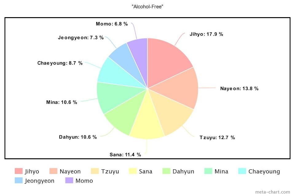 meta-chart - 2021-06-26T204237.938