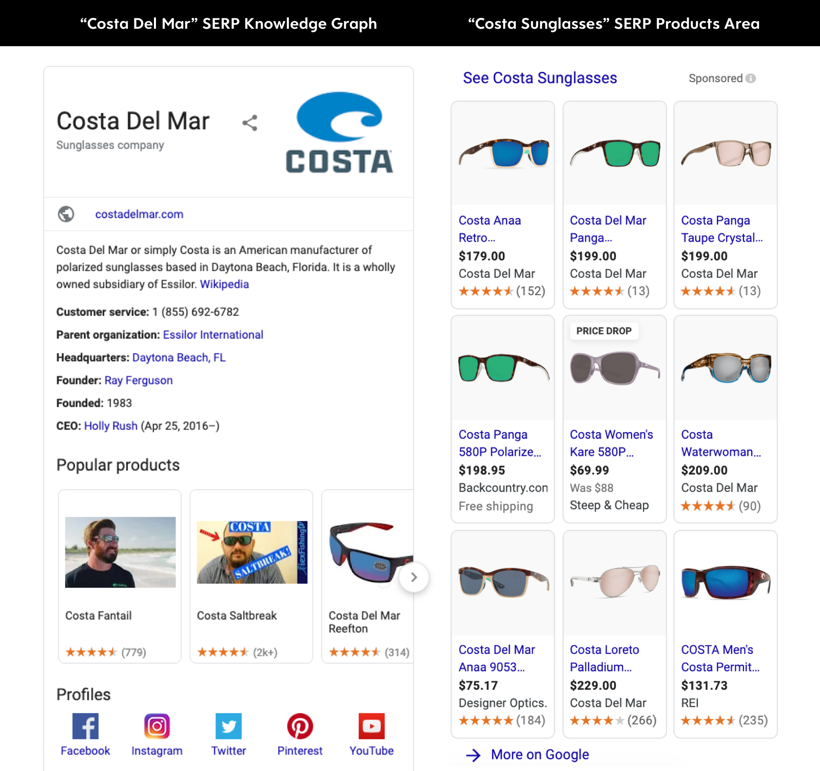 Costa Del Mar company Knowledge Graph and Product Listing SERP
