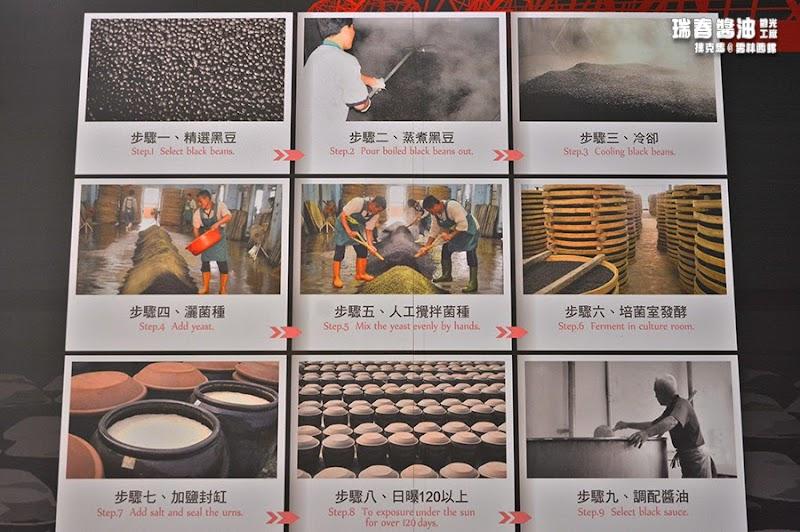 瑞春醬油觀光工廠製程
