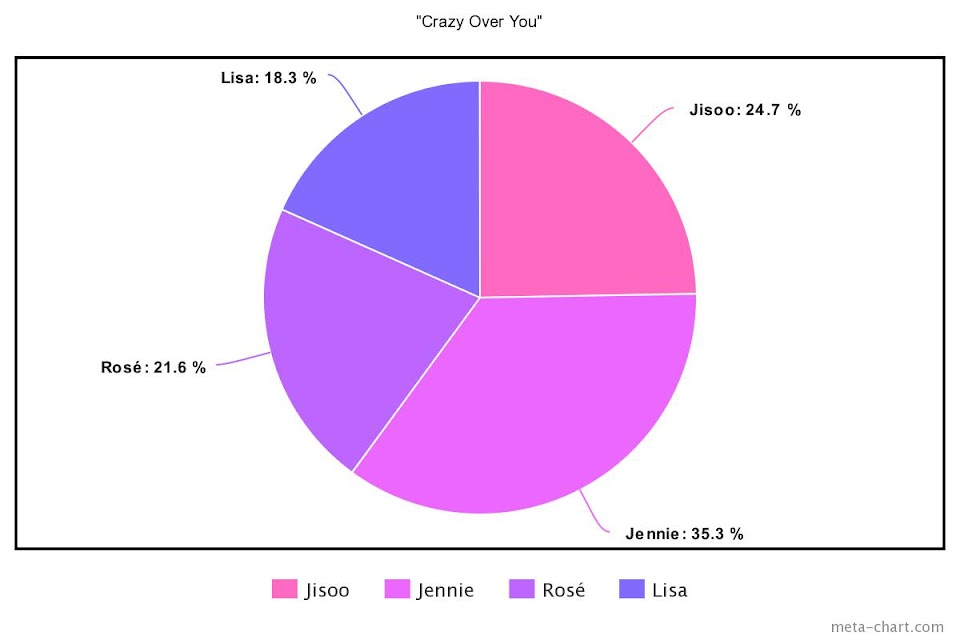 meta-chart - 2021-02-16T212117.588