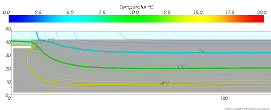 Photo: Validation of AnTherm according to EN ISO 10211:2007 Validation Case 2