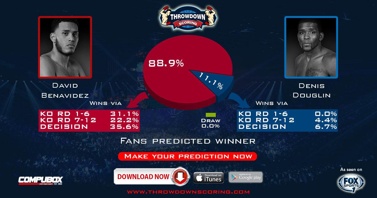 Benavidez Douglin Pre Fight Predictions-FB-2.jpg