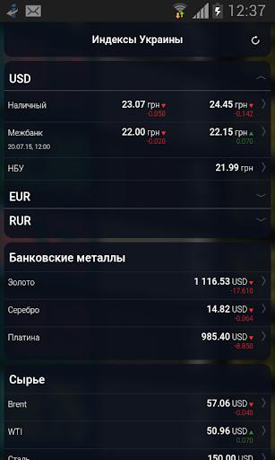 Индексы UA
