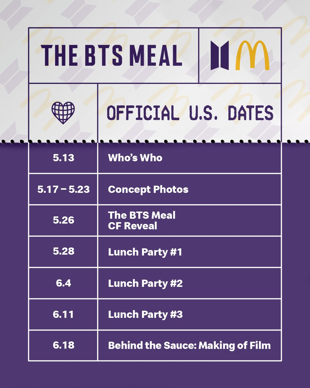 McDonald's Teases Release Dates For The BTS Meal Promotions