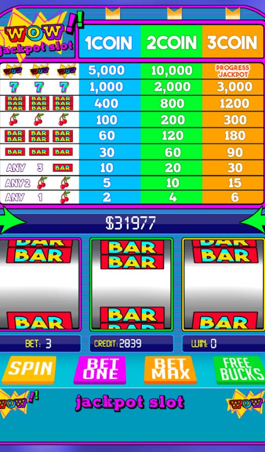 wow item id slots