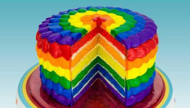 Birthday Cake Designs Ideas birthday cakes design ideas screenshot Birthday Cake Designs Ideas Screenshot