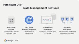 En este vídeo, dirigido a administradores de bases de datos y a arquitectos de soluciones, se explican los distintos tipos de unidades de Persistent Disk que existen (HDD y SSD), el rendimiento que ofrecen y las funciones de gestión que incluyen.