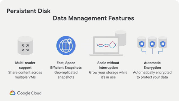 In this video, database administrators and solution architects will learn the different types of persistent disk (HDD and SSD), performance capabilities, and management features.