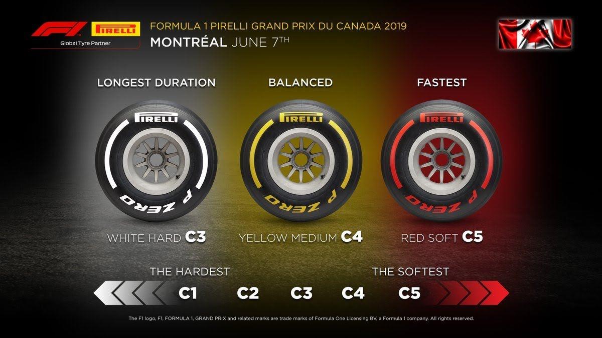 F1第7戦カナダGP