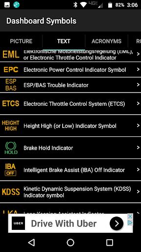 Vehicle Dashboard Symbols  screenshots 3