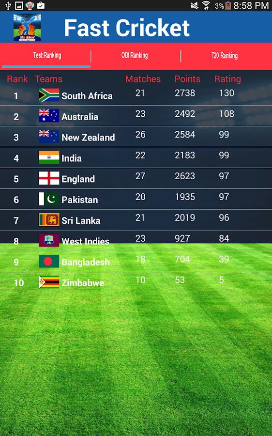 cricket scores - photo #43