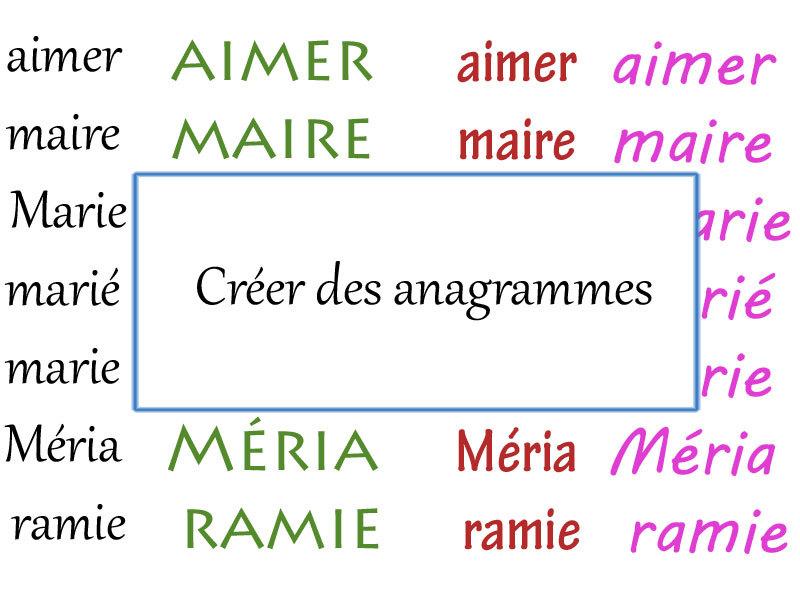 Créer des anagrammes