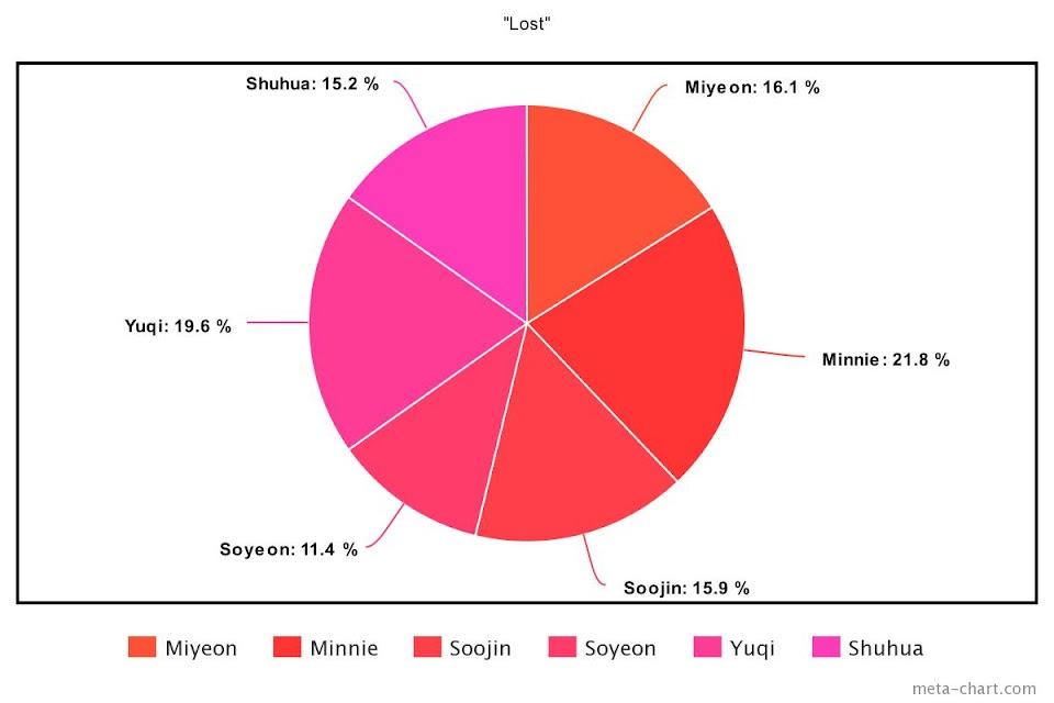 meta-chart - 2021-01-12T152335.613
