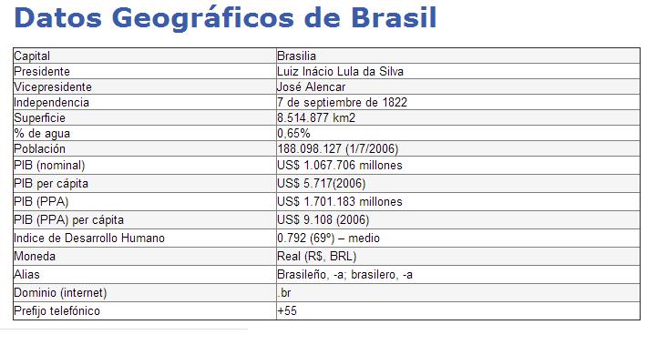 brasildatos2.png