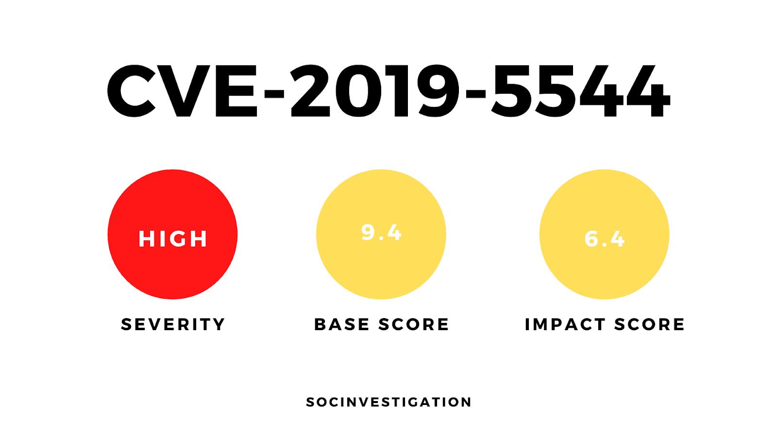 CVE-2019-5544
