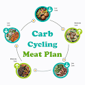 Carb cycling meal plan icon