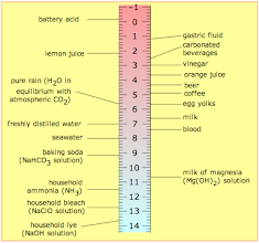 Photo: ภาพ/หน้าที่ ๔๔  โครงสร้างโปรตีน Protein Structure ** วิธีเชื่อมโยง Link ให้ทำแถบดำ URL แล้วคลิ๊กขวาแช่ไว้ เลือก Link http/  ห้องสมุดภาพยนตร์และวิดีทัศน์เพื่อการศึกษา อ.สท้าน แก้วก่า http://www.krupai.net/images/stan-movies-vdo.pdf  ห้องสมุดลุงท้าน Updated https://plus.google.com/photos/115090182400042442110/albums/6258402362203320881   เคมี Intro to protein structure http://proteopedia.org/wiki/index.php/Introduction_to_protein_structure  3D molecular models: an introduction Water http://proteopedia.org/wiki/index.php/3D_Molecular_Models  CO2 http://proteopedia.org/wiki/index.php/3D_Molecular_Models  Ammonia http://proteopedia.org/wiki/index.php/3D_Molecular_Models  Glucose http://proteopedia.org/wiki/index.php/3D_Molecular_Models  Macromolecular Structure http://proteopedia.org/wiki/index.php/About_Macromolecular_Structure  ตัวอย่าง Hydrogen bonds http://proteopedia.org/wiki/index.php/Hydrogen_bonds  Hormones http://proteopedia.org/wiki/index.php/Hormone  The Particle Adventure http://particleadventure.org/  Interactive ๑   Standard Models ๒  Higgs Boson Discovered ๓  Accelerators ๔  Particle Decays  Most Viewed Science VDOs ISS Tour - Welcome To The International Space Station! https://www.youtube.com/watch?v=H8rHarp1GEE&list=PLECC9B734DFC99776  The Biggest Stars In The Universe https://www.youtube.com/watch?v=Bcz4vGvoxQA&index=2&list=PLECC9B734DFC99776  The God Particle': The Higgs Boson https://www.youtube.com/watch?v=1_HrQVhgbeo&list=PLECC9B734DFC99776&index=3  Space-Time And The Speed Of Light | Einstein's Relativity https://www.youtube.com/watch?v=xvZfx7iwq94&index=5&list=PLECC9B734DFC99776  Life Beyond Earth - Origin And Evolution Of Life In The Universe https://www.youtube.com/watch?v=W7ivTdcHYvI&list=PLECC9B734DFC99776&index=6  Einstein's Theory Of Relativity Made Easy https://www.youtube.com/watch?v=30KfPtHec4s&list=PLECC9B734DFC99776&index=7  CERN: The Standard Model Of Particle Physics https://www.youtube.com/watch?v=V0KjXsGRvoA&list=PLECC9B734DF