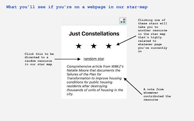 Just Constellations
