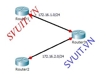 Classless Dynamic routing in Firewall ASA (3)