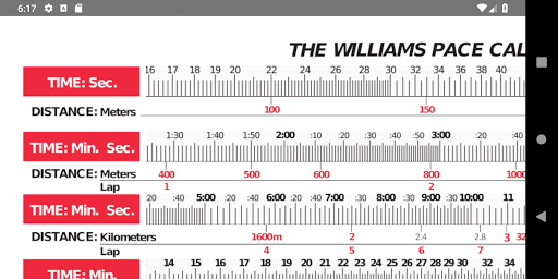 PC u7528 The Williams Pace Calculator 2