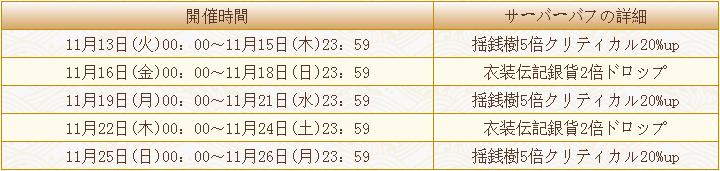 【画像】九天の恵み