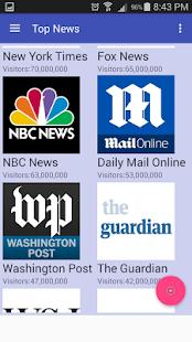Top News screenshot