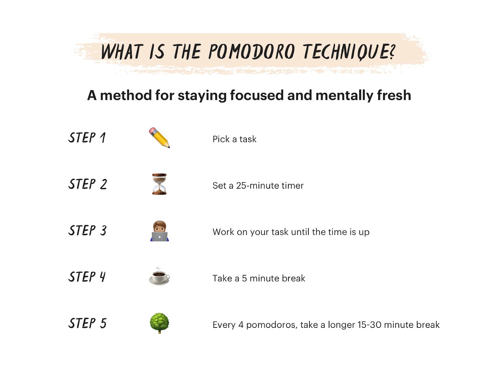 Pomodoro Technique to stay focused