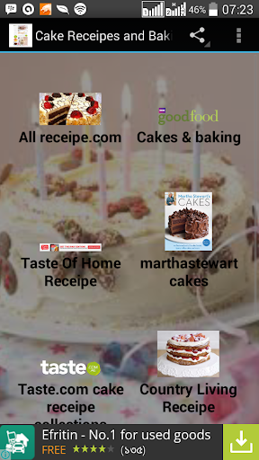Cake Receipes and Baking