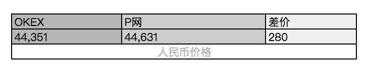 """【课堂记录】你不得不知道的币圈常识——""""搬砖"""" 龙网资讯 第2张"""