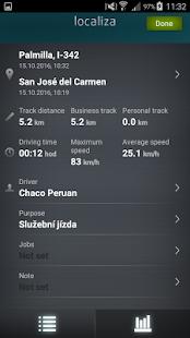 Localiza Perú - náhled
