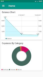 Money Flow Tracker - Expense Manager, Split bill - náhled