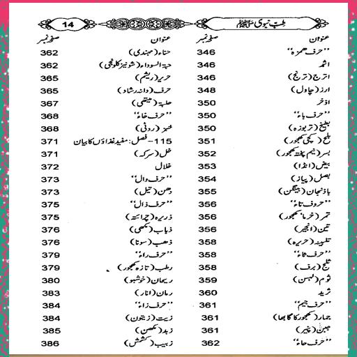 Tib E Nabvi Complete Book