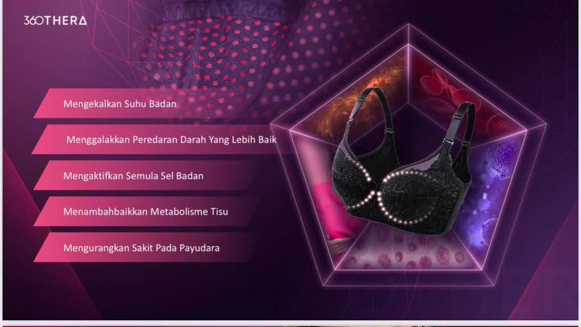Thera Short Bra Short_Bra_Thera_Premium_beautiful_harga_Murah