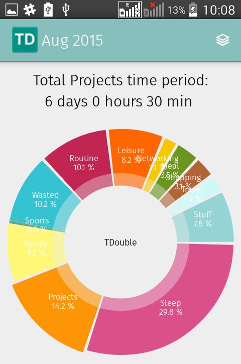 Time management GTD  - TDouble- screenshot