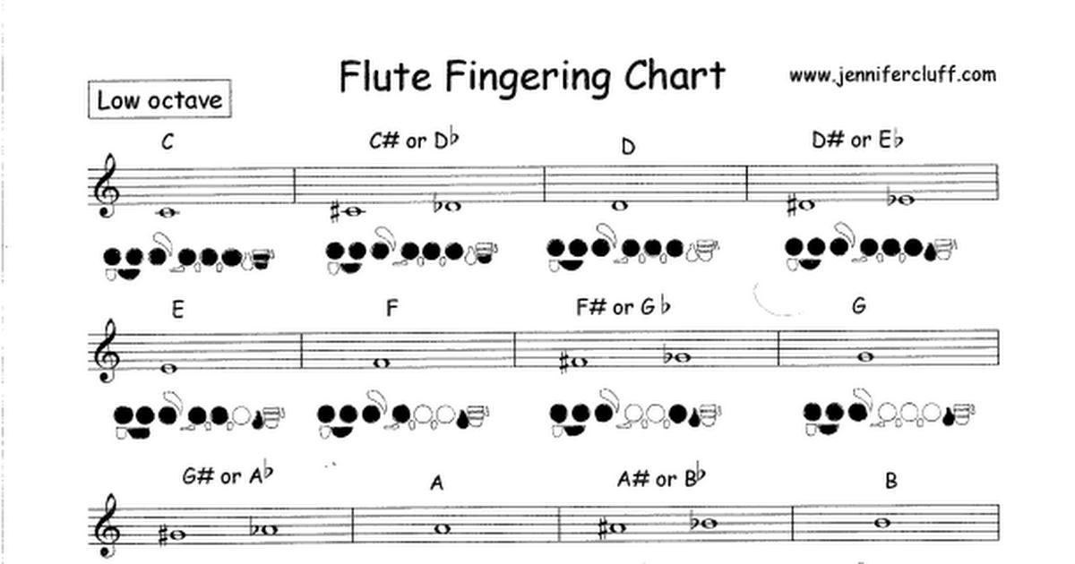 Flute fingering chart pdf google drive