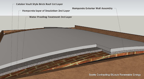 Hemp Home Catalan Vault Style Roof Waterproofing Detail
