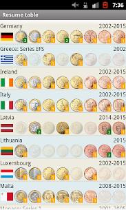 Descargar EURik: Euro coins para PC ✔️ (Windows 10/8/7 o Mac) 2