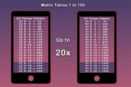 Maths Tables, Games, Maths Tricks, Vedic Maths 1.5 MOD for Android 2