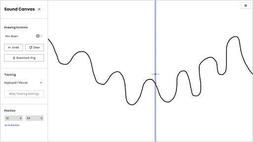 Screen capture of the Sound Canvas Experiment. On the lefthand the menu displays presets and controls. In the main play area, a black squiggly, horizontal line is drawn from across the canvas. There is a blue vertical line in the center of the canvas indicating where the user is exploring the drawing with sound