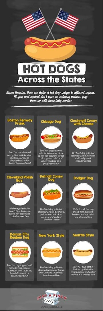 Hot Dogs Across The States Recipe