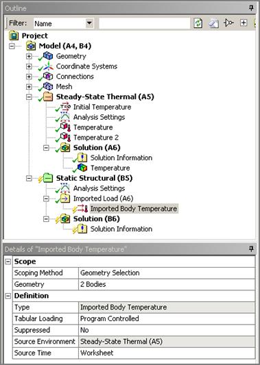 ANSYS - Дерево построений (Outline) модели при непосредственной связи теплового и прочностного расчетов