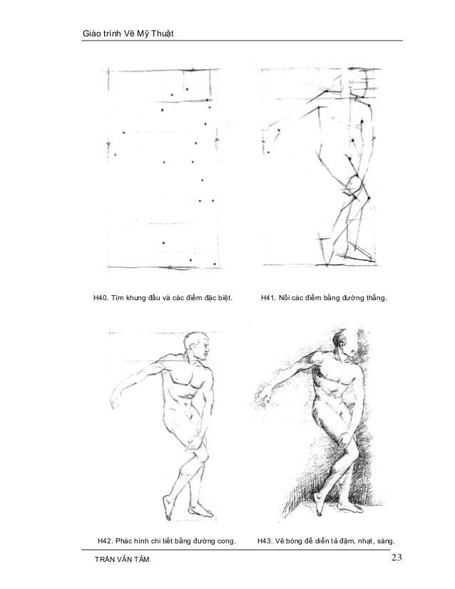 C:UsersG40-70Desktopmythuatarc.commythuatarcgiả phau cơcấu trúc cơ thểmy-thuat-1-23-638.jpg