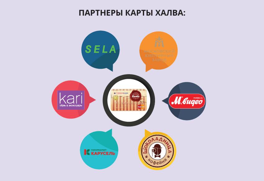 программы лояльности для клиентов примеры