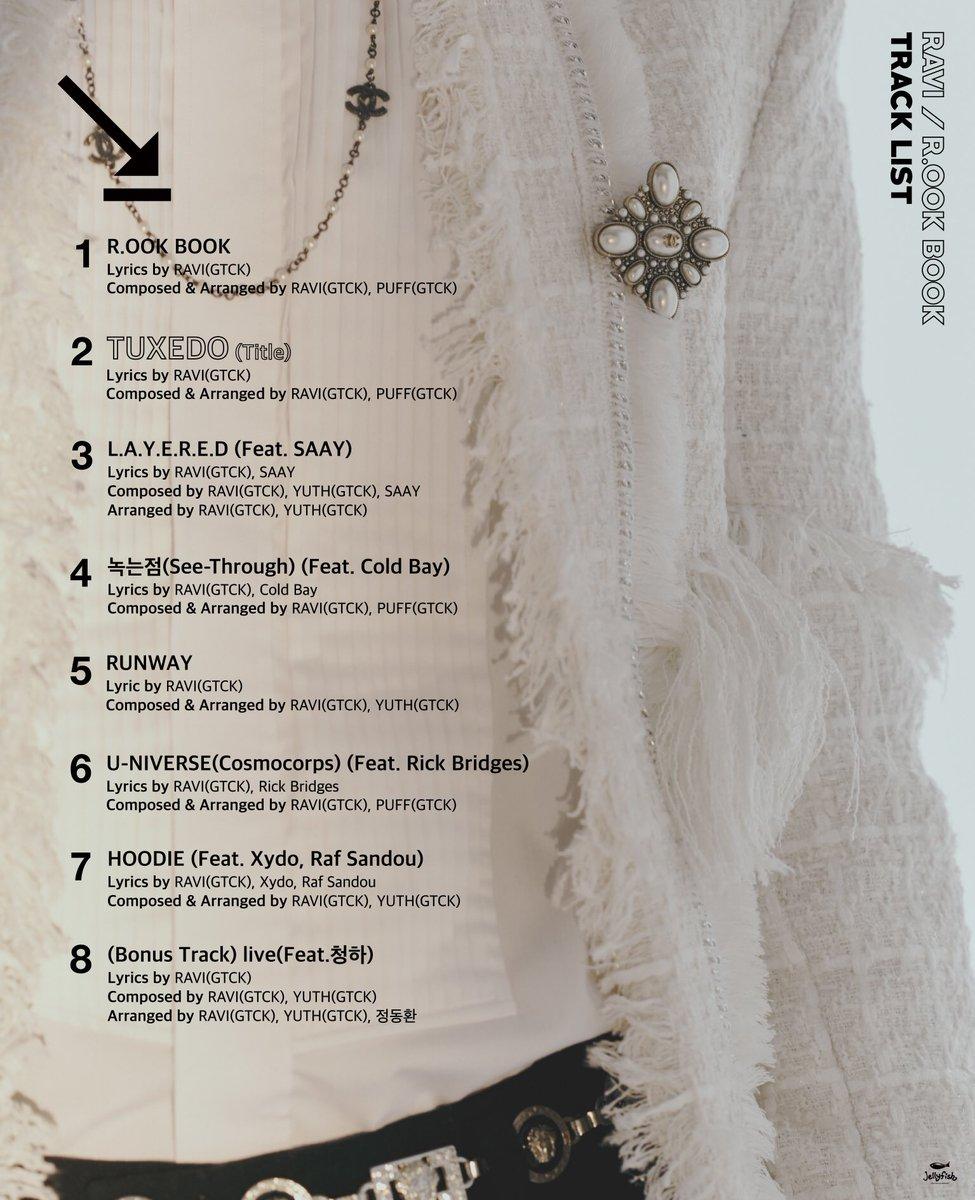 ravi tracklist