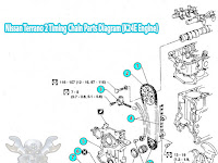 22+ 1996 Nissan Altima Engine Components Diagram PNG