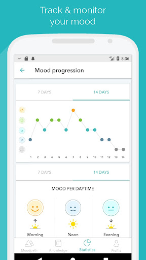Moodpath App - Depression, Burnout & Anxiety Test app (apk) free download for Android/PC/Windows screenshot