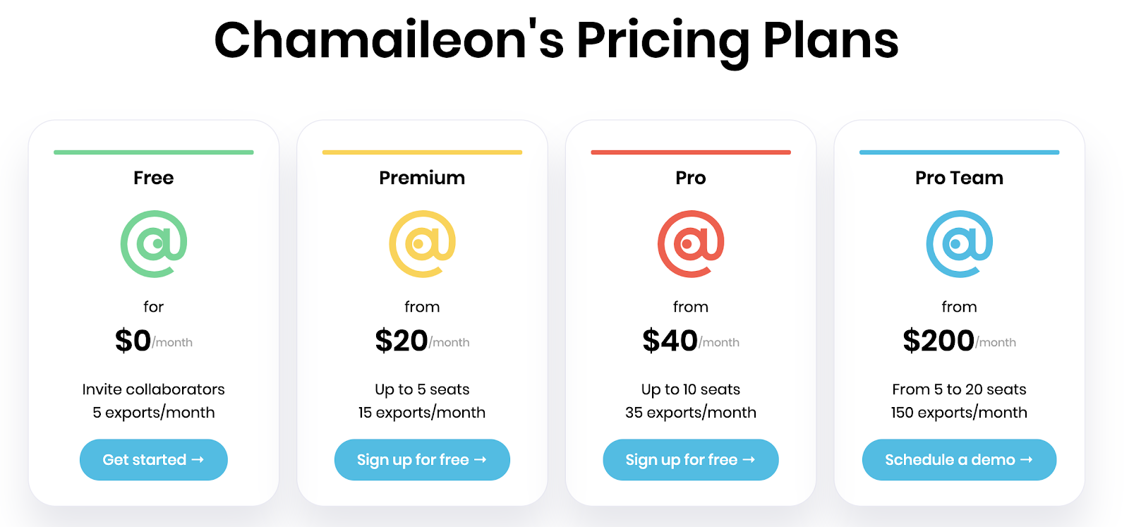 Chamaileon Pricing plans