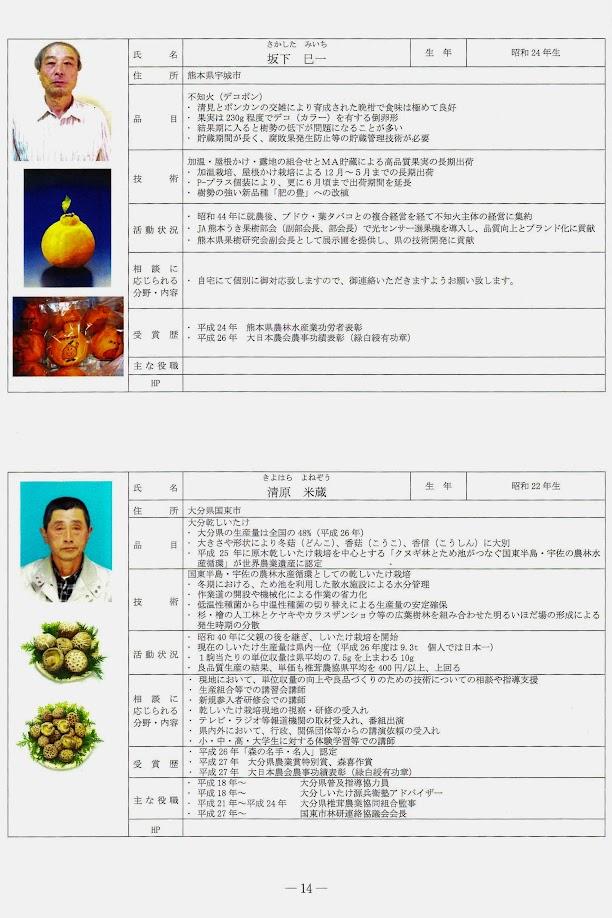 上:坂下巳一さん 下:清原米蔵さん